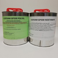 ERA Polymers- ECOFOAM KIT